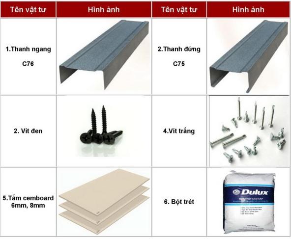 các loại vật tư cần thiết khi thi công tấm vật liệu cemboard