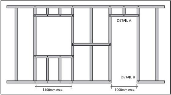 sơ đồ bản vẽ chi tiết lắp đặt khung cửa và cửa sổ bằng tấm cemboard