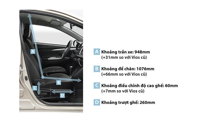 Khoảng không gian phía trước của Toyota Vios 2017 1.5E MT