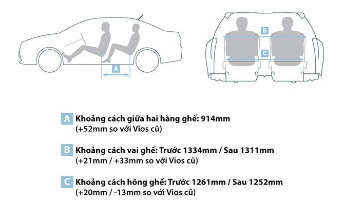 Các khoảng kích thước nội thất của Toyota Vios 2017 1.5E MT