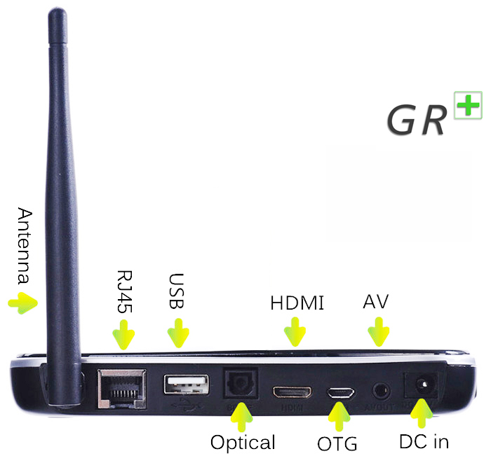 Android TV Box GR Cộng