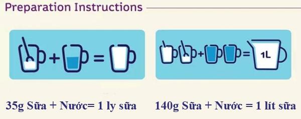 hướng dẫn pha sữa A2