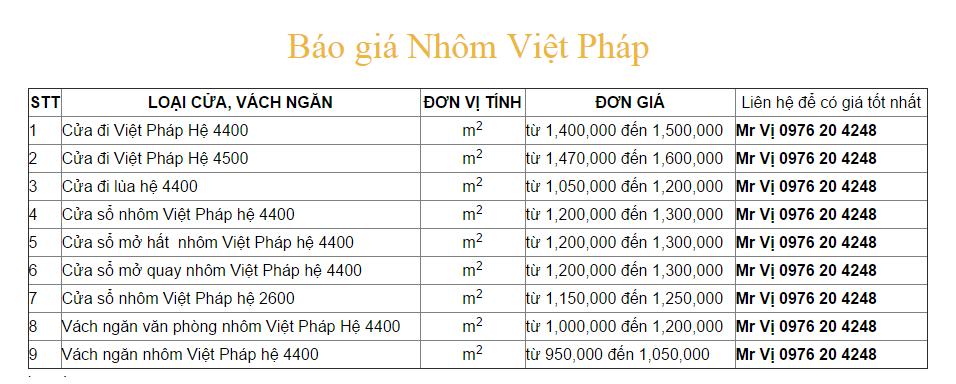 BáoGiá cửa nhôm Việt Pháp