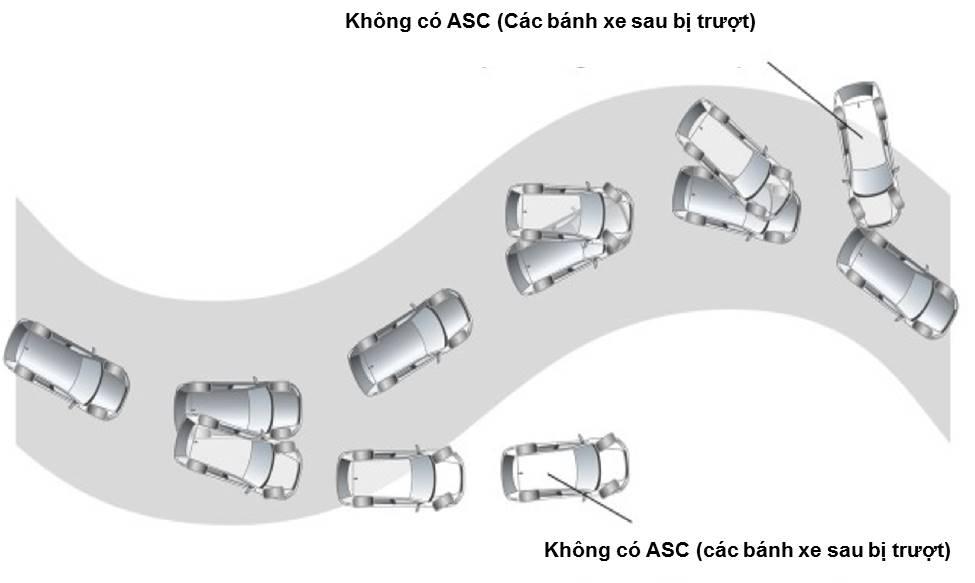 khong-asc-xe-mitsubishi-outlander