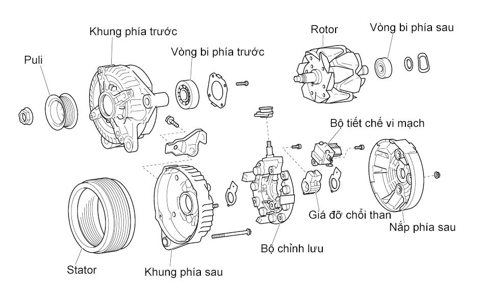 Tiết chế máy phát Mercedes E63 AMG,C63 AMG,0031546806