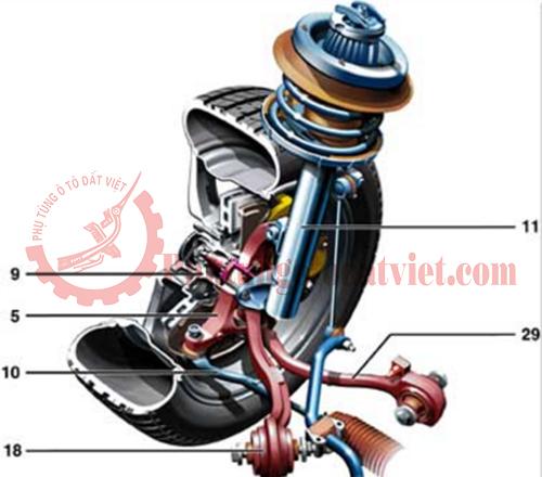 Rô tuyn lái ngoài Mercedes S400 S500 S550 S63AMG-2213303903