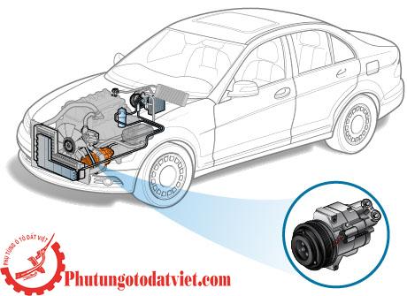 vị trí lắp đặt Lốc điều hòa (Lốc lạnh, Máy nén) ô tô Audi A8 Q7 - 4E0260805