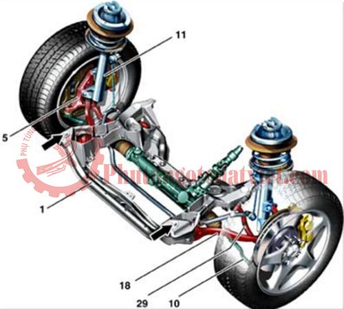 Đồ họa Rotuyn lái trong BMW X5 E70X6 E71 E72