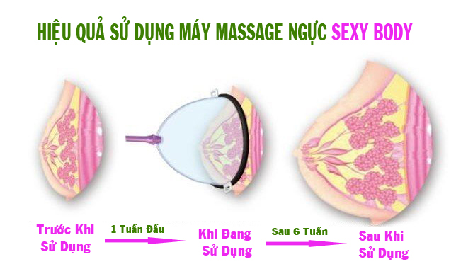 Máy massage, kích thích vòng 1 UHF - DC67B