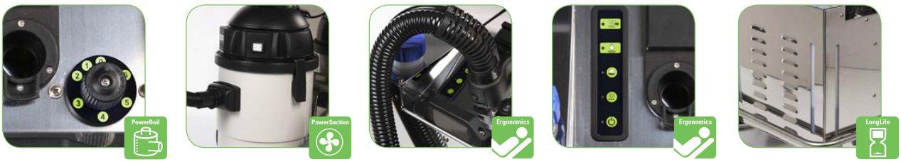 cấu tạo Máy rửa hơi nước nóng SG 50P 5010M