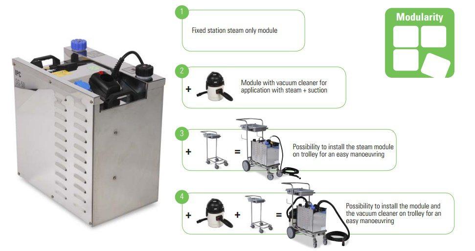 Máy rửa hơi nước nóng SG 50P 5010M công nghệ Italy