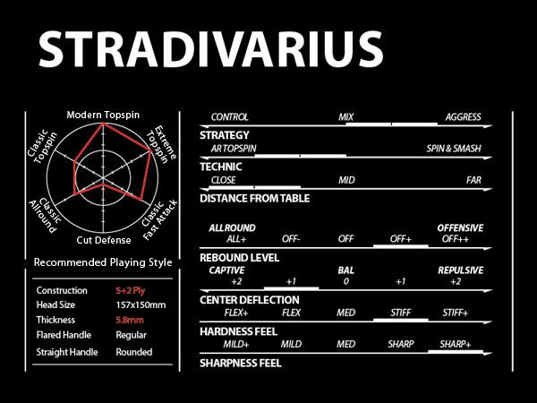 stradivarius-chart