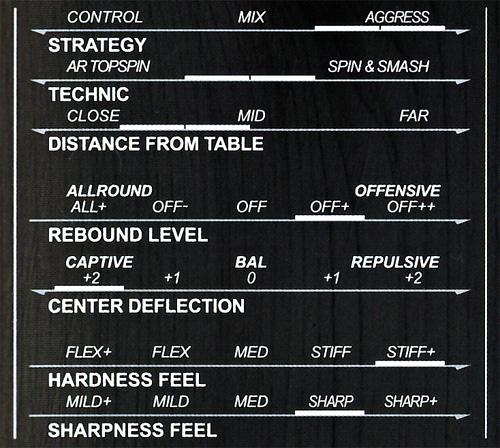 v1-quad-chart.