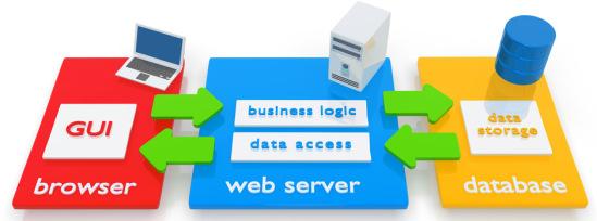 webapp khác với website như thế nào ?
