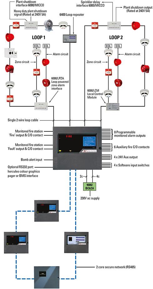 Honeywell xnx gas detector installation manual on