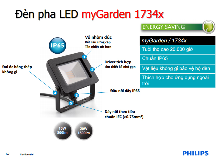 Đèn pha LED 17341 10W Philips