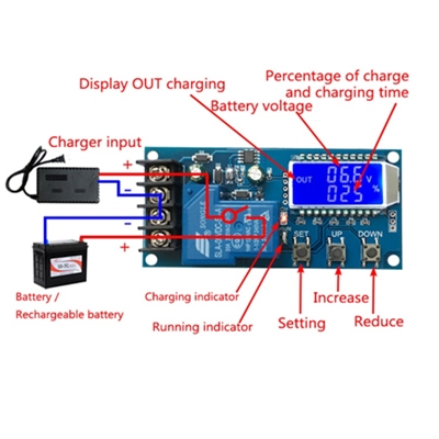 Lithium Battery Charge Controller  6-60V 30A