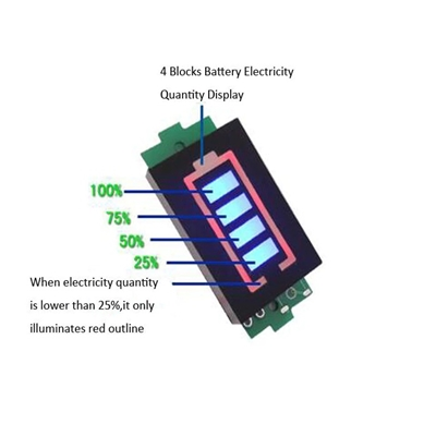 Module 4 Level Electric Vehicle Battery 12V