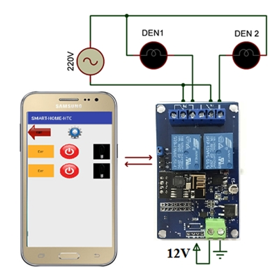 HTC-TECH Module HTC WiFi ESP8266 2 Relay -12V