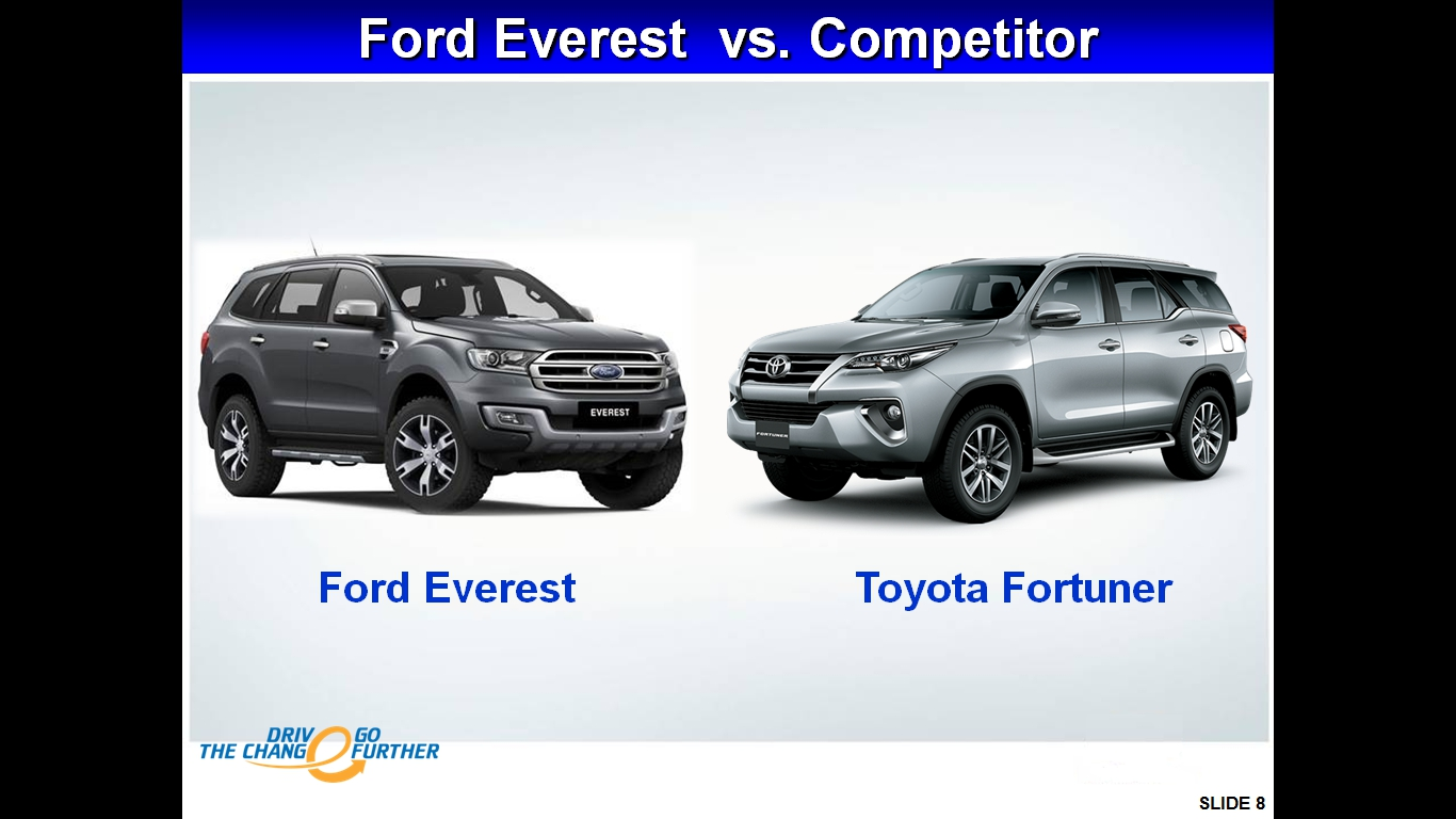 http://xefordsaigon.vn/ford-everest