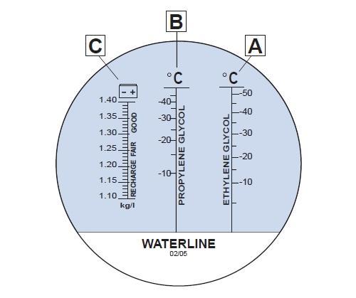 Tỷ trọng kế, KTC AG601, đo tỷ trọng kế, đo tỷ trọng nước bình điện,