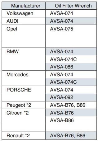 Tháo cốc lọc dâu Audi, tháo lọc dầu BMW, tháo lọc dầu Mercedes,