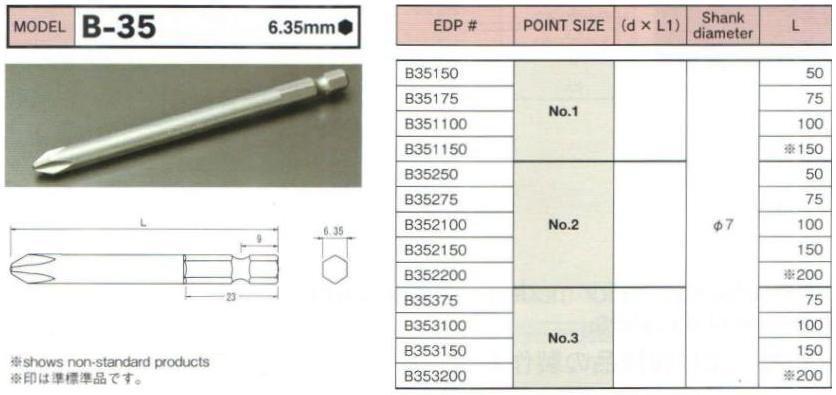 Mũi bits tô vít 4 cạnh, đầu bits tô vít, đầu bits chiều dài 75mm, đuôi lục giác cỡ 6.35mm, B-35 BIX Nhật bản