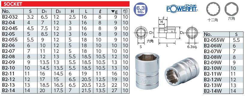 Đầu khẩu vặn ốc 1/4 inch, đầu tuýp 1/4 inch KTC, B2-04 KTC