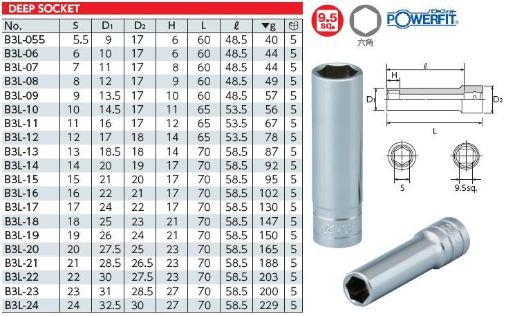 Đầu tuýp dài loại 3/8 inch, đầu tuýp dài KTC loại 3/8 inch, đầu khẩu dài KTC, KTC B3L-08, B3L-10, B3L-12, B3L-14