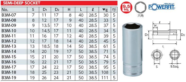 Đầu khẩu 3/8 inch, đầu tuýp 3/8 inch dài, đầu tuýp dài 3/8 inch, B3M-08, B3M-10, B3M-12, B3M-14, B3M-17,