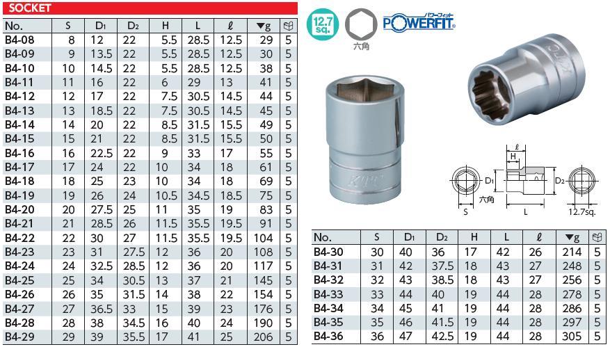 Đầu khẩu 1/2 inch KTC Nhật, B4-17 KTC, đầu tuýp KTC Nhật, tuýp 1/2 inch nhập khẩu