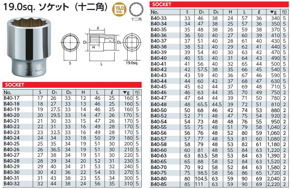 Đầu tuýp 3/4 inch, đầu khẩu 3/4 inch, KTC B40-50, đầu tuýp 50mm