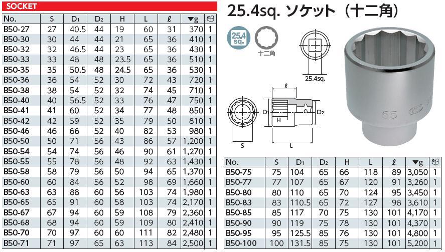 Đầu tuýp 1 inch, tuýp 1 inch KTC Nhật, KTC B50-75, khẩu dùng cho tuýp M48