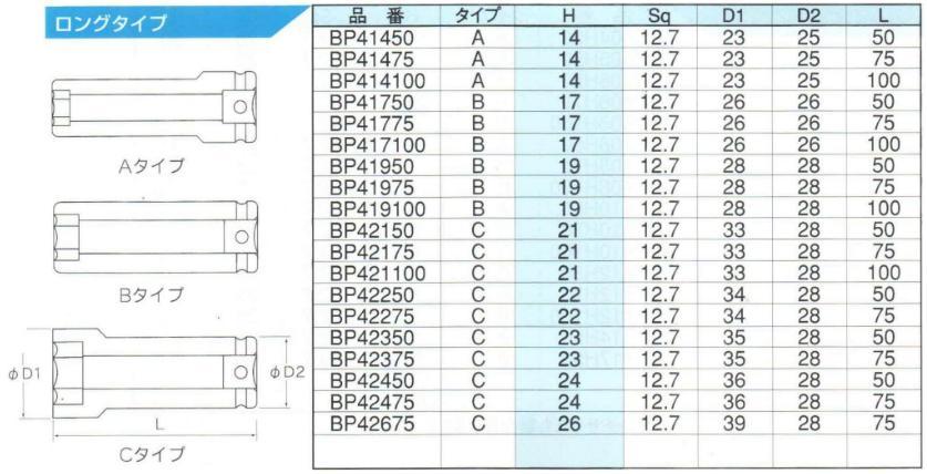 Đầu khẩu 1/2 inch loại dài, đầu tuýp dài 1/2 inch, chiều dài tuýp 1/2 inch từ 50-100mm, tuýp 1/2 inch, impact socket, Bix BP41450,