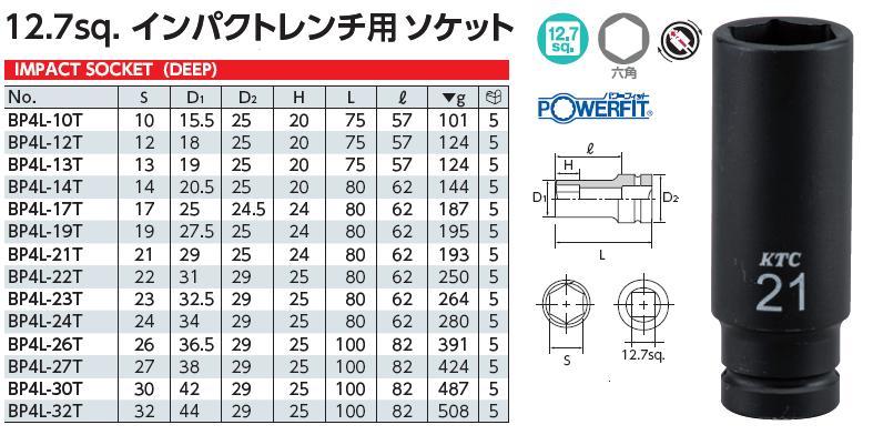 Đầu tuýp dùng cho súng 1/2 inch, đầu tuýp KTC Nhật, KTC BP4L-10T, đầu khẩu dài số 14mm