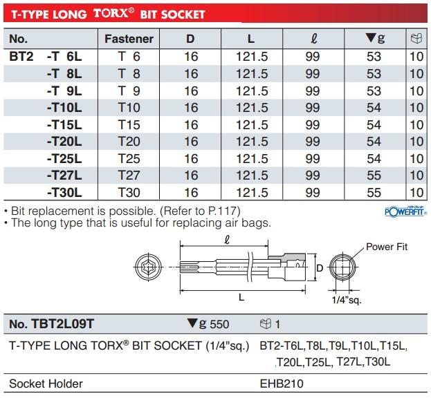 KTC BT2-T6L, BT3-T10L, KTC BT2-T20L, đầu sao dạng khẩu 1/4 inch