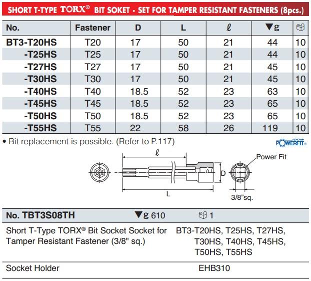 KTC BT3-T20HS, BT3-T45HS, KTC BT3-T27HS, đầu sao dạng khẩu 3/8 inch có lỗ giữa