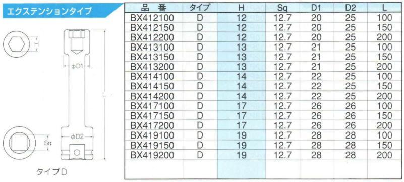 Đầu tuýp chuyên dụng loại 1/2 inch, đầu khẩu dài 200mm, đầu khẩu 1/2 inch của Bix Nhật,