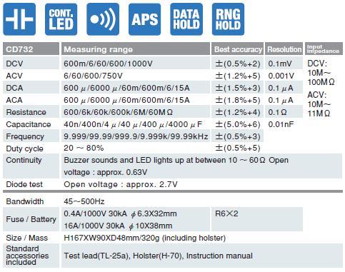 Đồng hồ Sanwa, đo điện vạn năng Sanwa, Sanwa CD732,