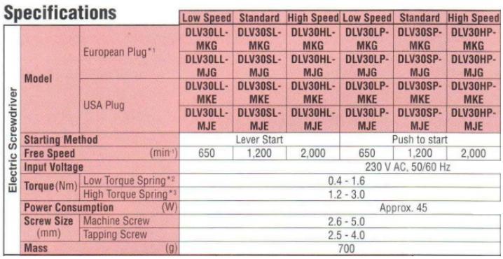 Tô vít điện Delvo, Delvo Nitto DLV30SL, DLV30SP, tô vít lực với dải lực 0.4-3.0Nm,