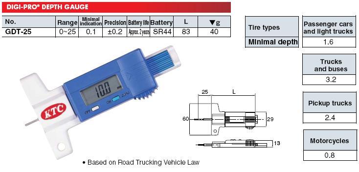 Thước đo độ sâu hoa lốp, đo độ sâu gai lốp, KTC GDT-25, thước đo hoa lốp