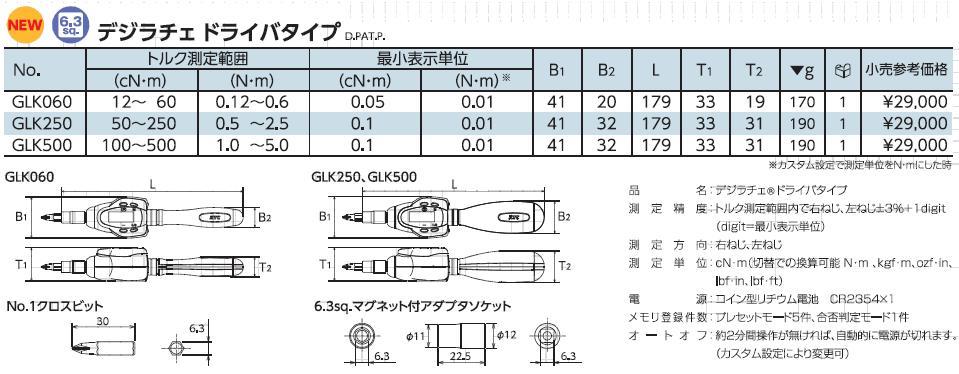 Dải đo lực của tô vít lực KTC, tô vít điện tử, tô vít nhập khẩu, KTC GLK250, 50-250cNm
