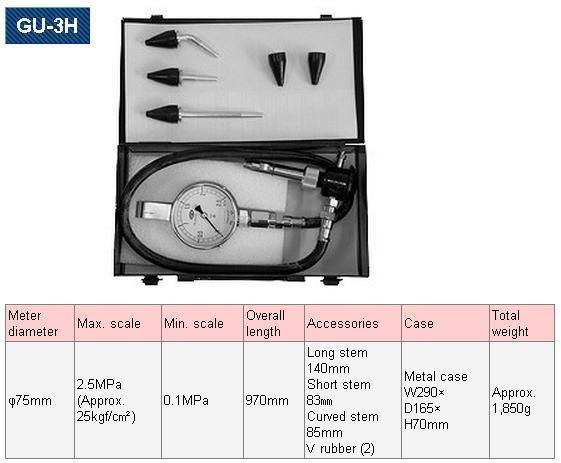 Đồng hồ đo áp suất, GU-3H, Toyo Tech NPA GU-3H, NPA GU-3H, đo áp suất xy lanh ô tô