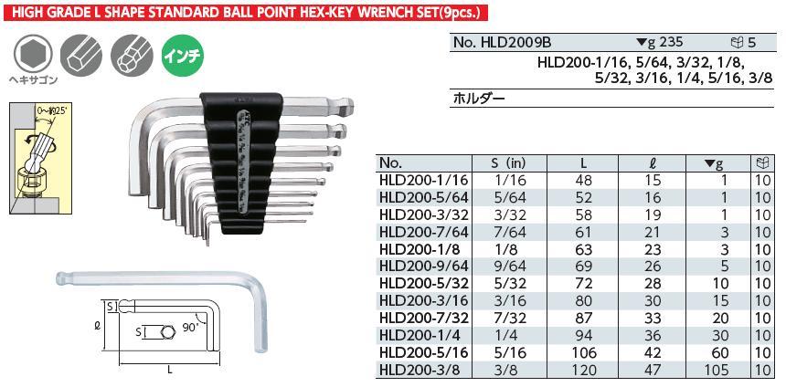 Bộ lục hệ inch, KTC HLD2009B, bộ lục giác hệ inch, bộ lục giác nhập khẩu,