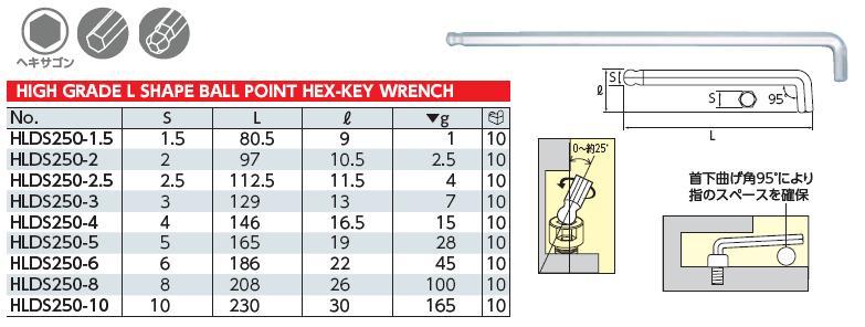 Bộ lục giác chữ L, bộ lục giác HLDS2509, KTC HLDS2509