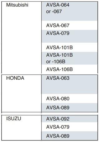 Bát tháo lọc dầu Honda, bát tháo cốc lọc dầu dòng Honda, KTC AVSA-063