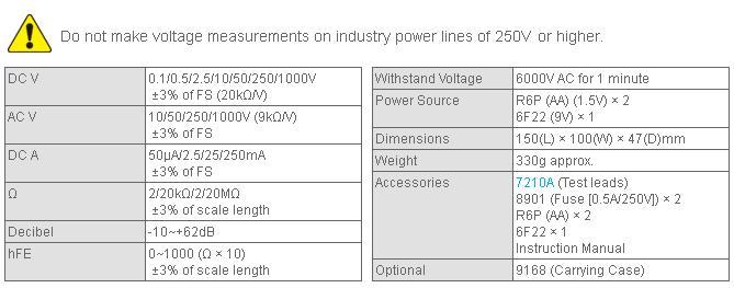 Thông số đồng hồ kim K1109S, K1109S Kyoritsu, đồng hồ vạn năng K1109S