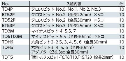 Đầu bits 6.35mm, bit 6.35mm, KTC TD52P, KTC TDT5