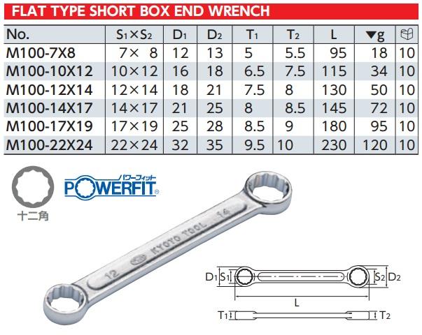 Tròng thẳng KTC, KTC M100-10x12, M100-12x14, M100-22x24