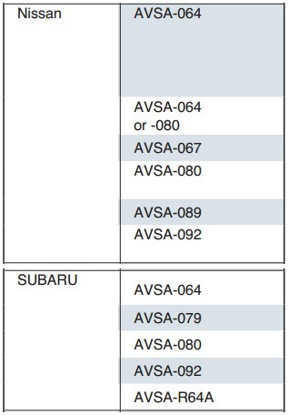 Bát tháo lọc dầu cho dòng Nissan, bát tháo cốc lọc cho dòng Subaru